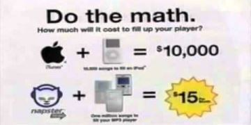Napster - Do the Math